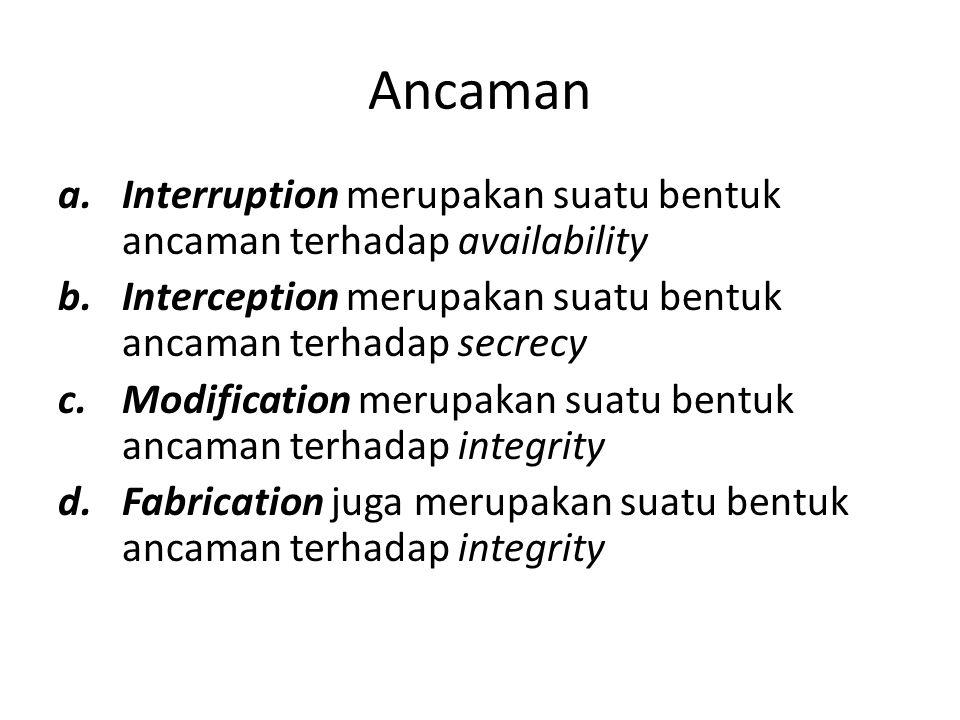 Ancaman a.Interruption merupakan suatu bentuk ancaman terhadap availability b.Interception merupakan suatu bentuk ancaman terhadap secrecy c.Modificat