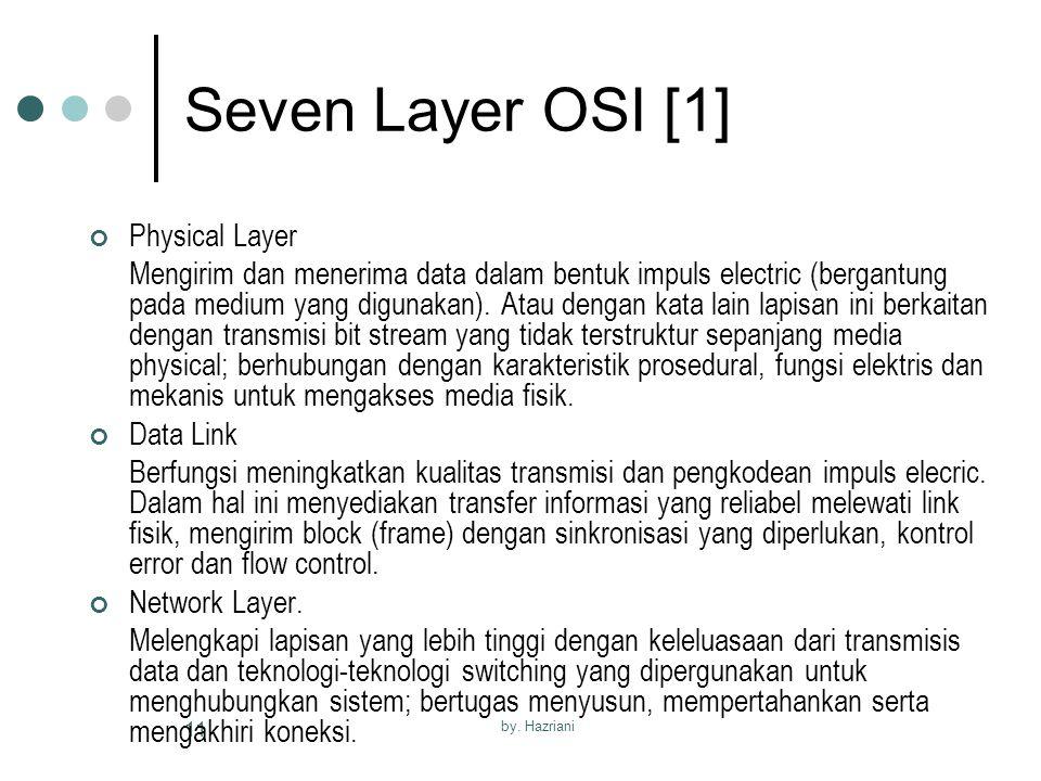 by. Hazriani 11 Seven Layer OSI [1] Physical Layer Mengirim dan menerima data dalam bentuk impuls electric (bergantung pada medium yang digunakan). At