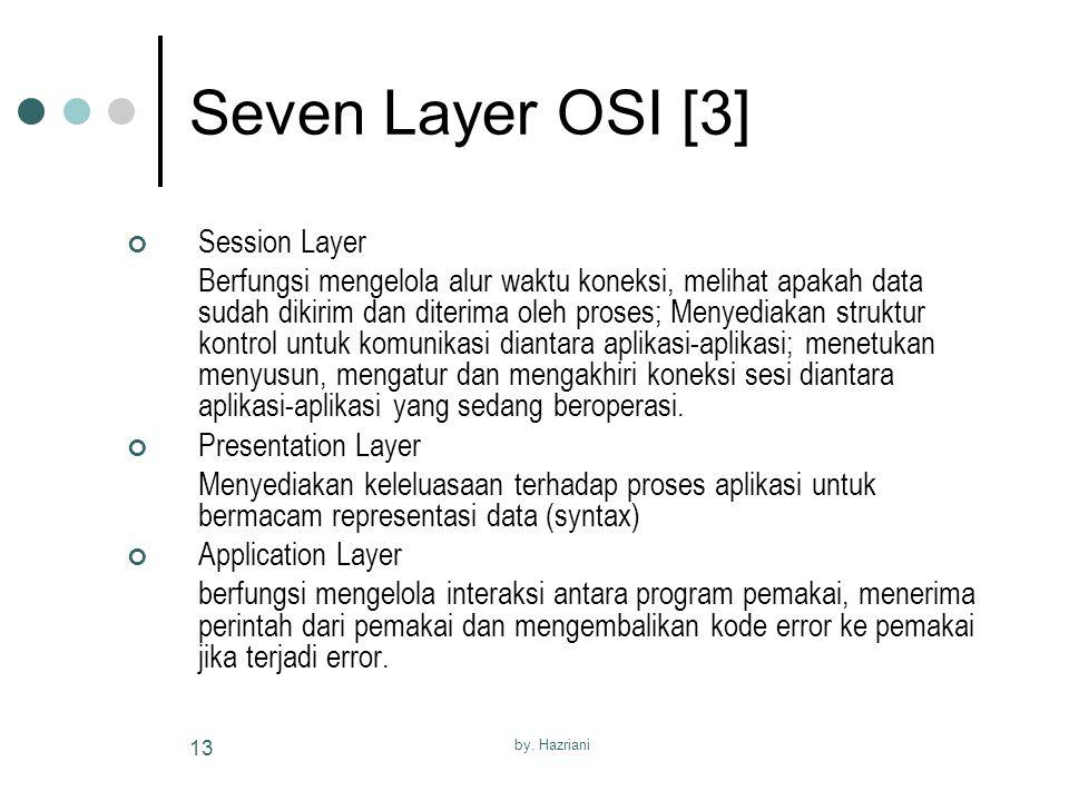 by. Hazriani 13 Seven Layer OSI [3] Session Layer Berfungsi mengelola alur waktu koneksi, melihat apakah data sudah dikirim dan diterima oleh proses;