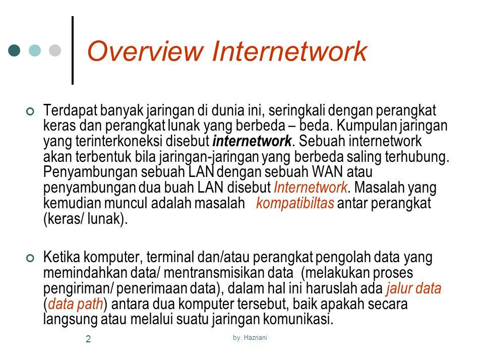 by. Hazriani 2 Overview Internetwork Terdapat banyak jaringan di dunia ini, seringkali dengan perangkat keras dan perangkat lunak yang berbeda – beda.