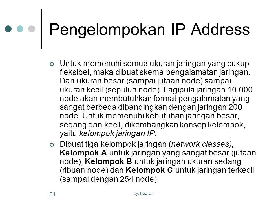 by. Hazriani 24 Pengelompokan IP Address Untuk memenuhi semua ukuran jaringan yang cukup fleksibel, maka dibuat skema pengalamatan jaringan. Dari ukur