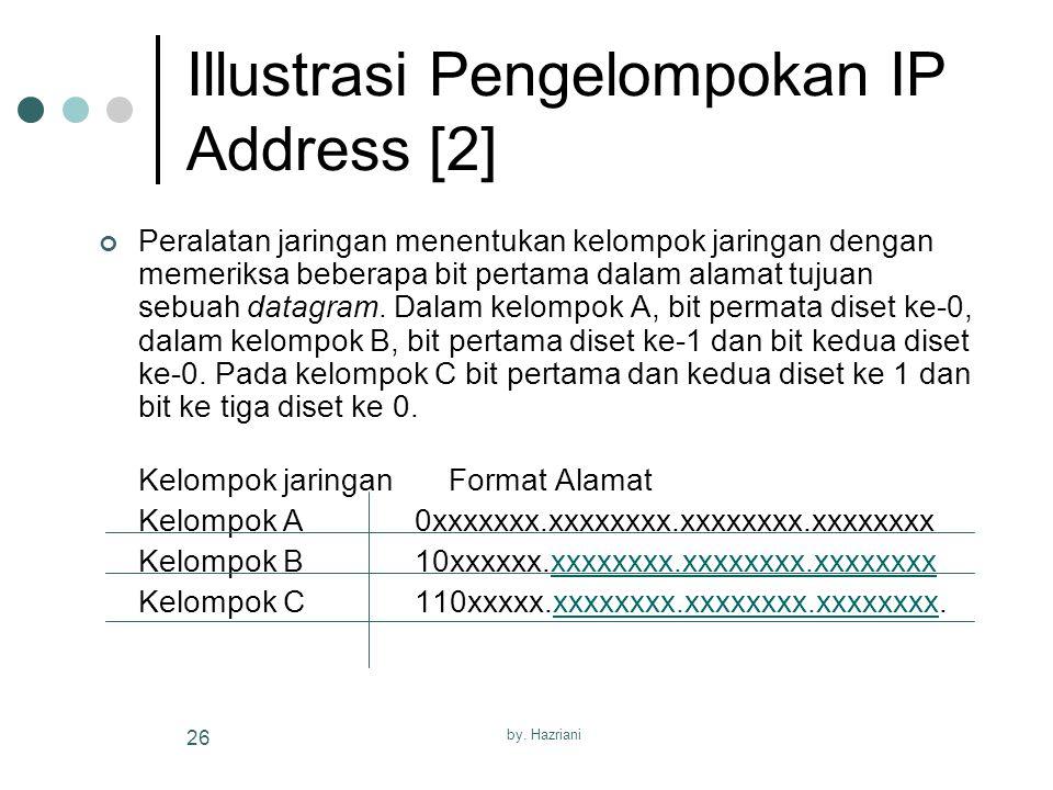 by. Hazriani 26 Illustrasi Pengelompokan IP Address [2] Peralatan jaringan menentukan kelompok jaringan dengan memeriksa beberapa bit pertama dalam al