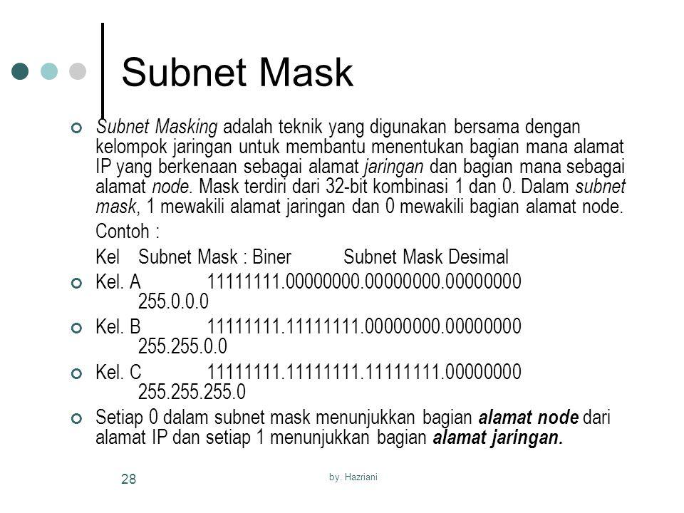 by. Hazriani 28 Subnet Mask Subnet Masking adalah teknik yang digunakan bersama dengan kelompok jaringan untuk membantu menentukan bagian mana alamat
