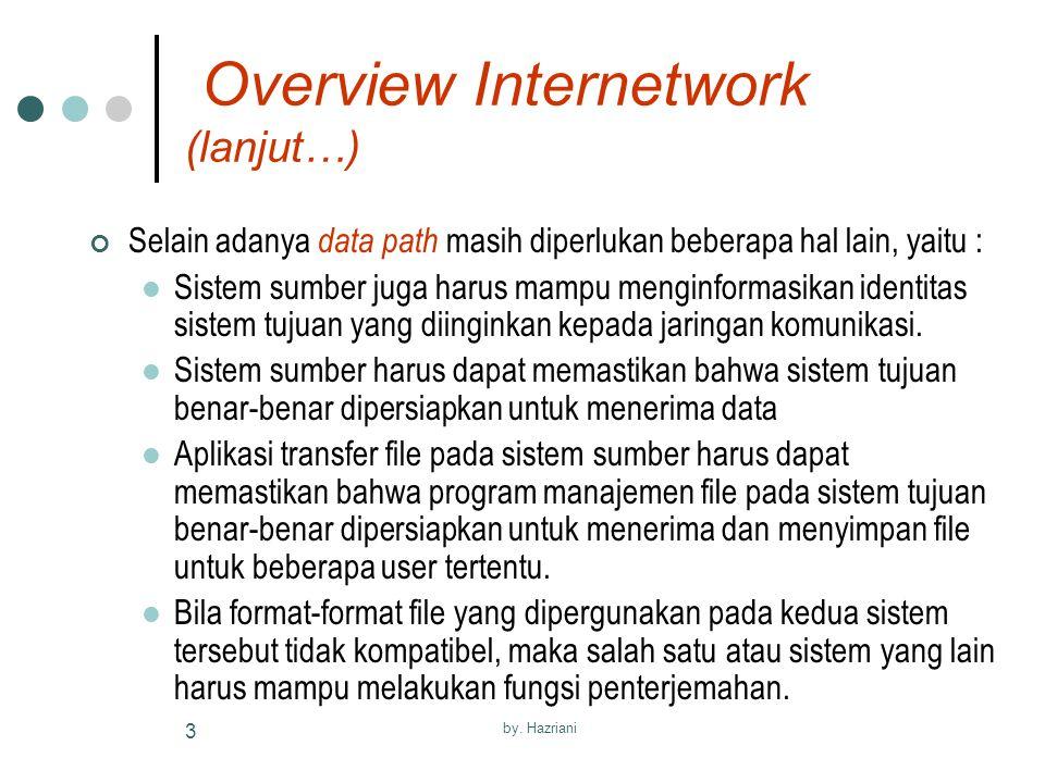 by. Hazriani 3 Overview Internetwork (lanjut…) Selain adanya data path masih diperlukan beberapa hal lain, yaitu : Sistem sumber juga harus mampu meng