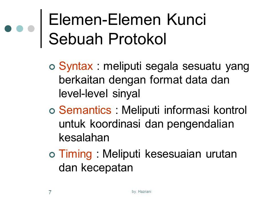 by. Hazriani 7 Elemen-Elemen Kunci Sebuah Protokol Syntax : meliputi segala sesuatu yang berkaitan dengan format data dan level-level sinyal Semantics