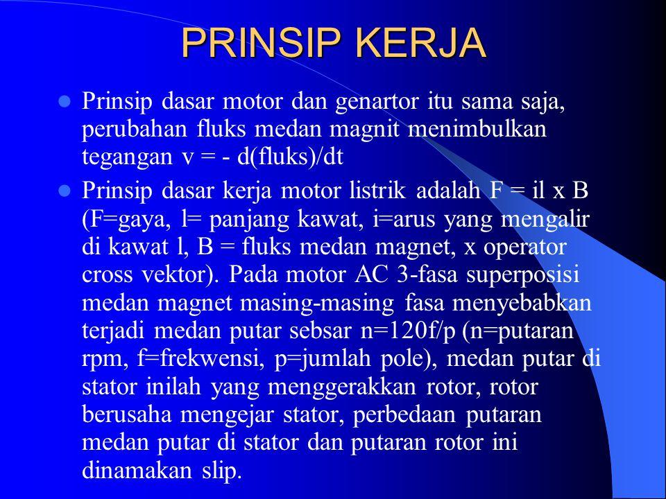 PRINSIP KERJA Prinsip dasar motor dan genartor itu sama saja, perubahan fluks medan magnit menimbulkan tegangan v = - d(fluks)/dt Prinsip dasar kerja