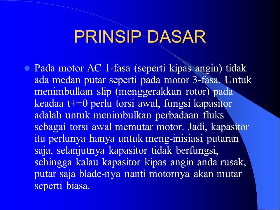 PRINSIP DASAR Pada motor AC 1-fasa (seperti kipas angin) tidak ada medan putar seperti pada motor 3-fasa. Untuk menimbulkan slip (menggerakkan rotor)