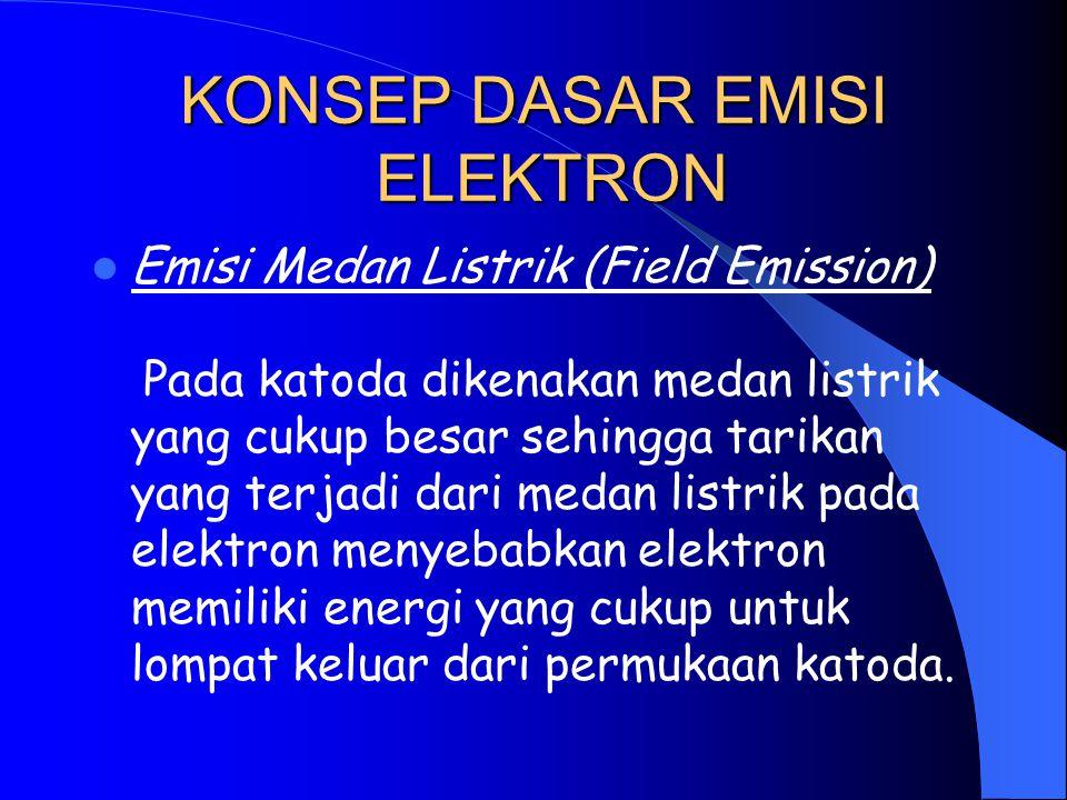 KONSEP DASAR EMISI ELEKTRON Emisi Medan Listrik (Field Emission) Pada katoda dikenakan medan listrik yang cukup besar sehingga tarikan yang terjadi da