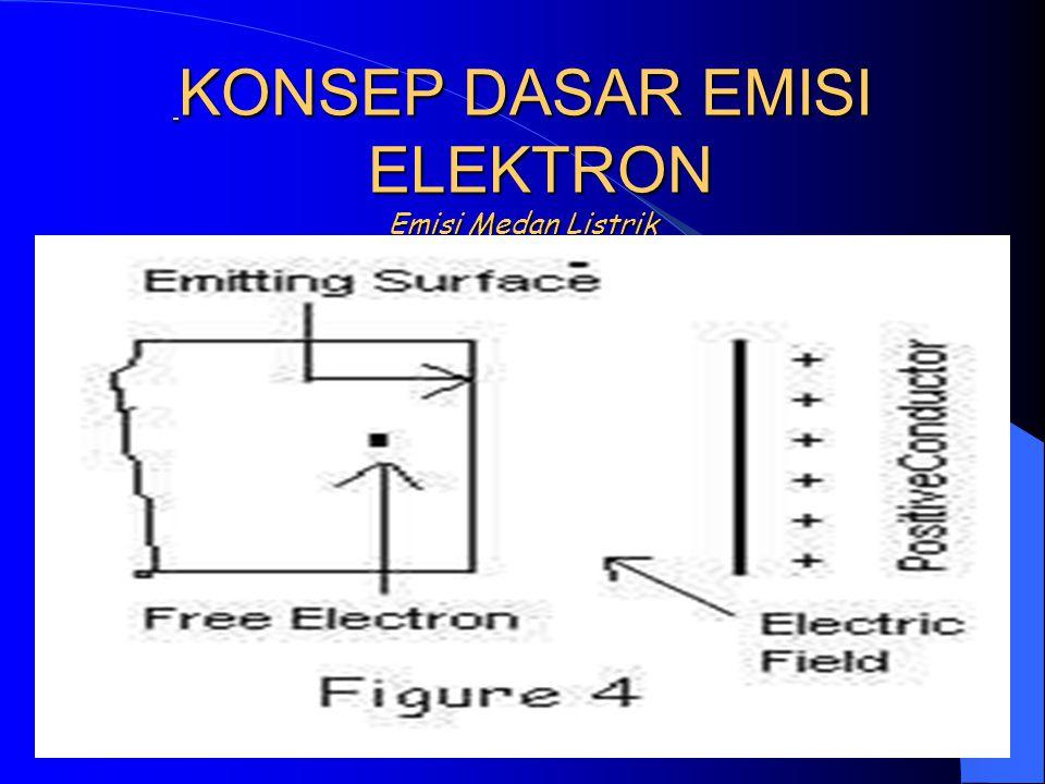 KONSEP DASAR EMISI ELEKTRON Emisi Medan Listrik KONSEP DASAR EMISI ELEKTRON Emisi Medan Listrik