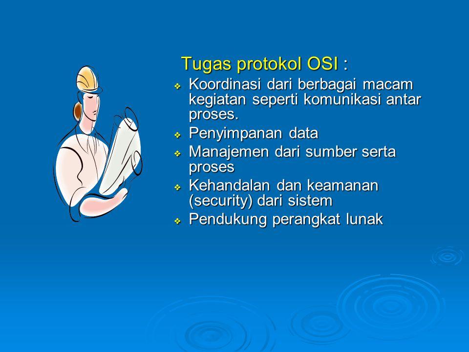  Protokol terbagi 2 yaitu : Protokol OSI ( Open System Interconnection) Protokol OSI ( Open System Interconnection) Protokol TCP/IP (Transmission Transfer Protocol / Internet Protocol) Protokol TCP/IP (Transmission Transfer Protocol / Internet Protocol)