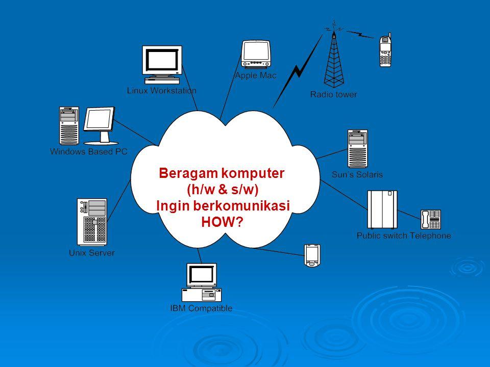  Komunikasi antar mesin/komputer pun demikian pula, apabila komputer/mesin tersebut merupakan produk dari berbagai pabrik, oleh karena itu diperlukan suatu aturan agar pengirim dan penerima mengerti informasi yang dikirim,