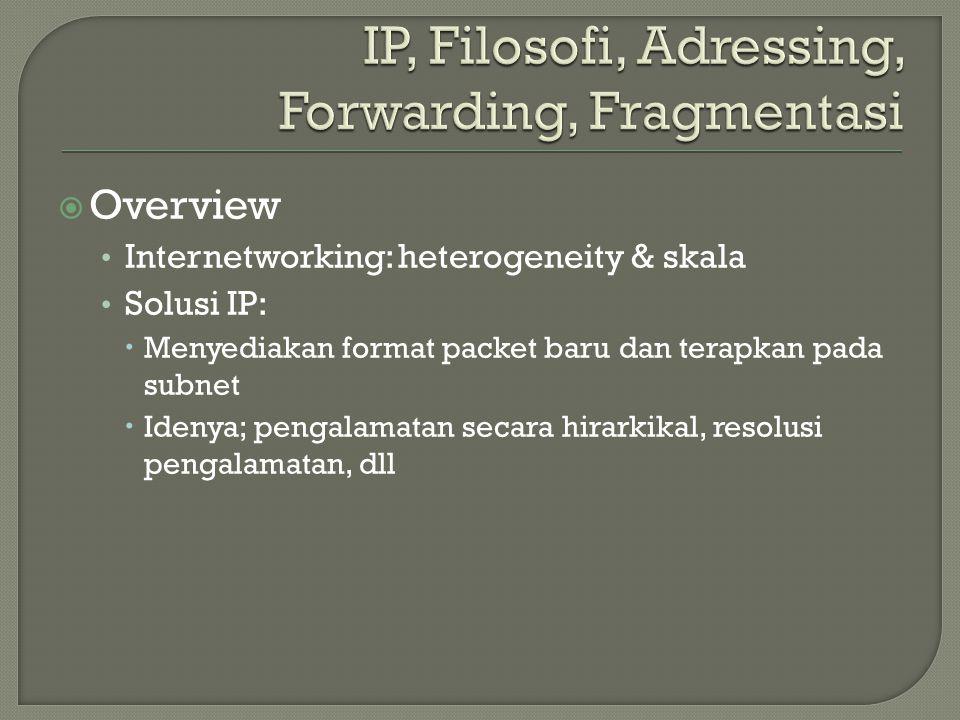  Overview Internetworking: heterogeneity & skala Solusi IP:  Menyediakan format packet baru dan terapkan pada subnet  Idenya; pengalamatan secara hirarkikal, resolusi pengalamatan, dll