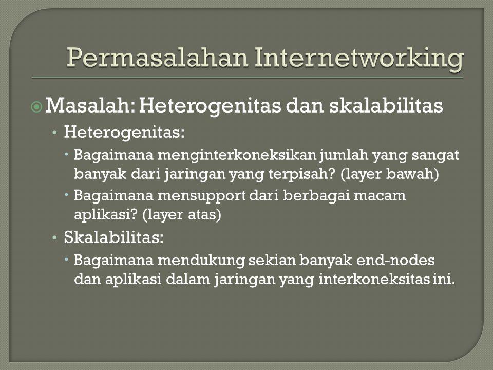  Masalah: Heterogenitas dan skalabilitas Heterogenitas:  Bagaimana menginterkoneksikan jumlah yang sangat banyak dari jaringan yang terpisah? (layer