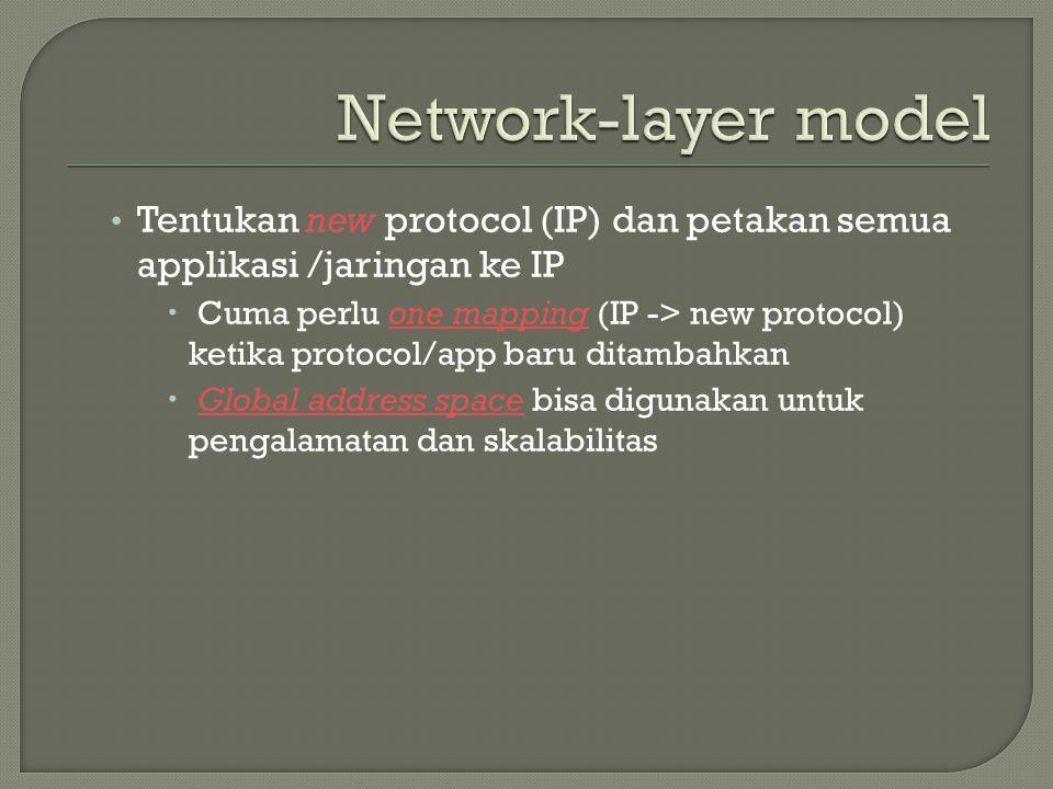 Tentukan new protocol (IP) dan petakan semua applikasi /jaringan ke IP  Cuma perlu one mapping (IP -> new protocol) ketika protocol/app baru ditambahkan  Global address space bisa digunakan untuk pengalamatan dan skalabilitas