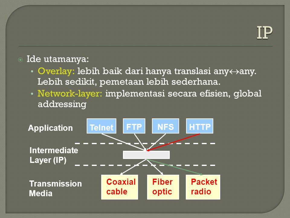  Ide utamanya: Overlay: lebih baik dari hanya translasi any  any. Lebih sedikit, pemetaan lebih sederhana. Network-layer: implementasi secara efisie