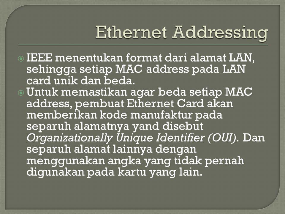  IEEE menentukan format dari alamat LAN, sehingga setiap MAC address pada LAN card unik dan beda.  Untuk memastikan agar beda setiap MAC address, pe