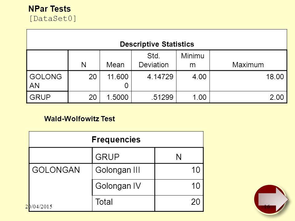 NPar Tests [DataSet0] Descriptive Statistics NMean Std. Deviation Minimu mMaximum GOLONG AN 2011.600 0 4.147294.0018.00 GRUP201.5000.512991.002.00 Wal