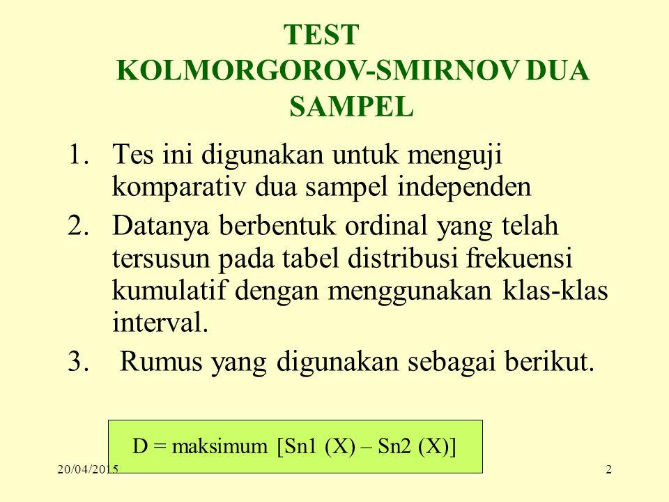 1.Tes ini digunakan untuk menguji komparativ dua sampel independen 2.Datanya berbentuk ordinal yang telah tersusun pada tabel distribusi frekuensi kum