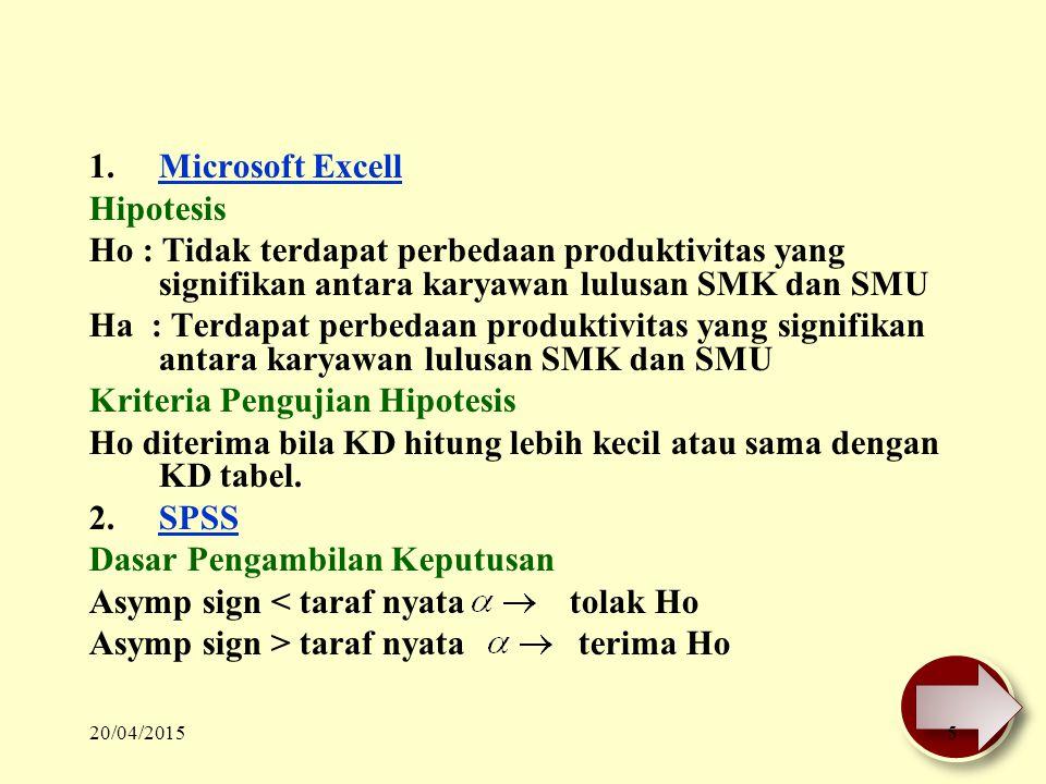 1.Microsoft ExcellMicrosoft Excell Hipotesis Ho : Tidak terdapat perbedaan produktivitas yang signifikan antara karyawan lulusan SMK dan SMU Ha : Terd