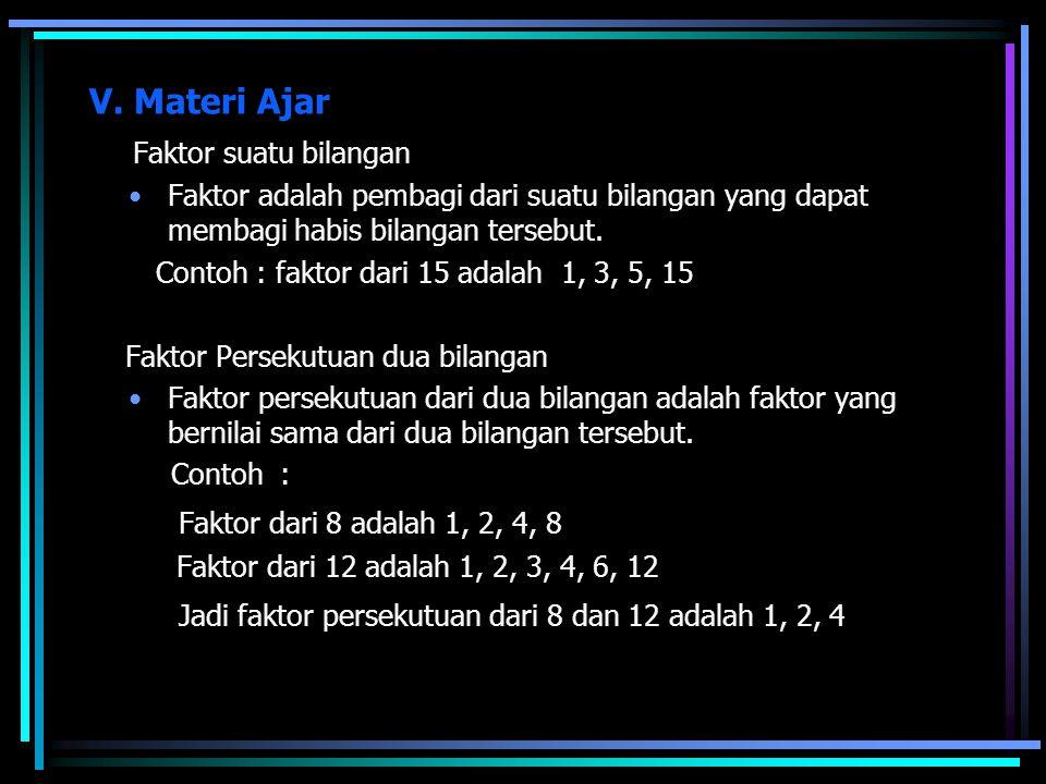V. Materi Ajar Faktor suatu bilangan Faktor adalah pembagi dari suatu bilangan yang dapat membagi habis bilangan tersebut. Contoh : faktor dari 15 ada