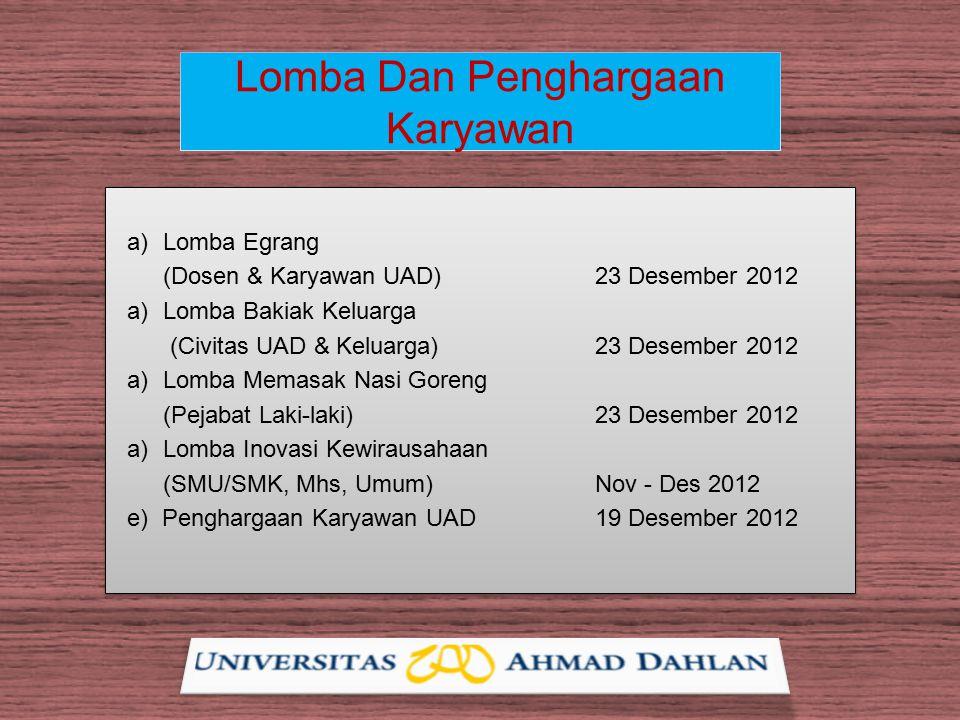Lomba Dan Penghargaan Karyawan a)Lomba Egrang (Dosen & Karyawan UAD)23 Desember 2012 a)Lomba Bakiak Keluarga (Civitas UAD & Keluarga) 23 Desember 2012 a)Lomba Memasak Nasi Goreng (Pejabat Laki-laki) 23 Desember 2012 a)Lomba Inovasi Kewirausahaan (SMU/SMK, Mhs, Umum) Nov - Des 2012 e) Penghargaan Karyawan UAD19 Desember 2012 a)Lomba Egrang (Dosen & Karyawan UAD)23 Desember 2012 a)Lomba Bakiak Keluarga (Civitas UAD & Keluarga) 23 Desember 2012 a)Lomba Memasak Nasi Goreng (Pejabat Laki-laki) 23 Desember 2012 a)Lomba Inovasi Kewirausahaan (SMU/SMK, Mhs, Umum) Nov - Des 2012 e) Penghargaan Karyawan UAD19 Desember 2012