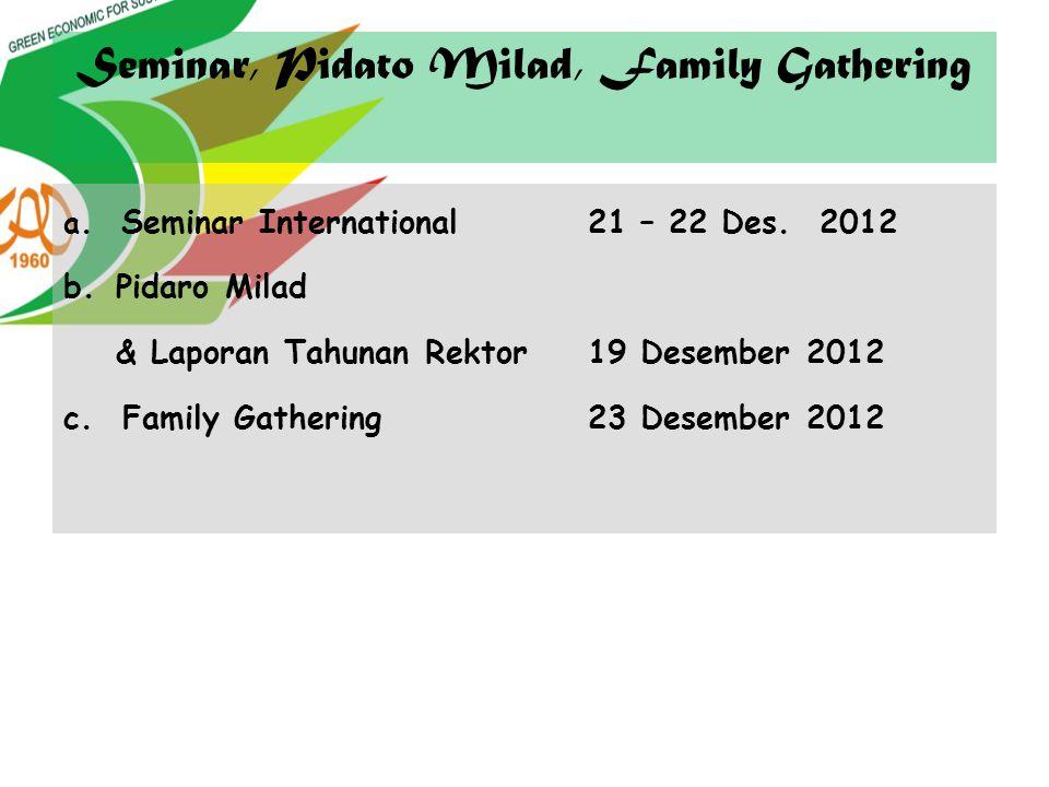 Seminar, Pidato Milad, Family Gathering a. Seminar International21 – 22 Des. 2012 b.Pidaro Milad & Laporan Tahunan Rektor19 Desember 2012 c.Family Gat