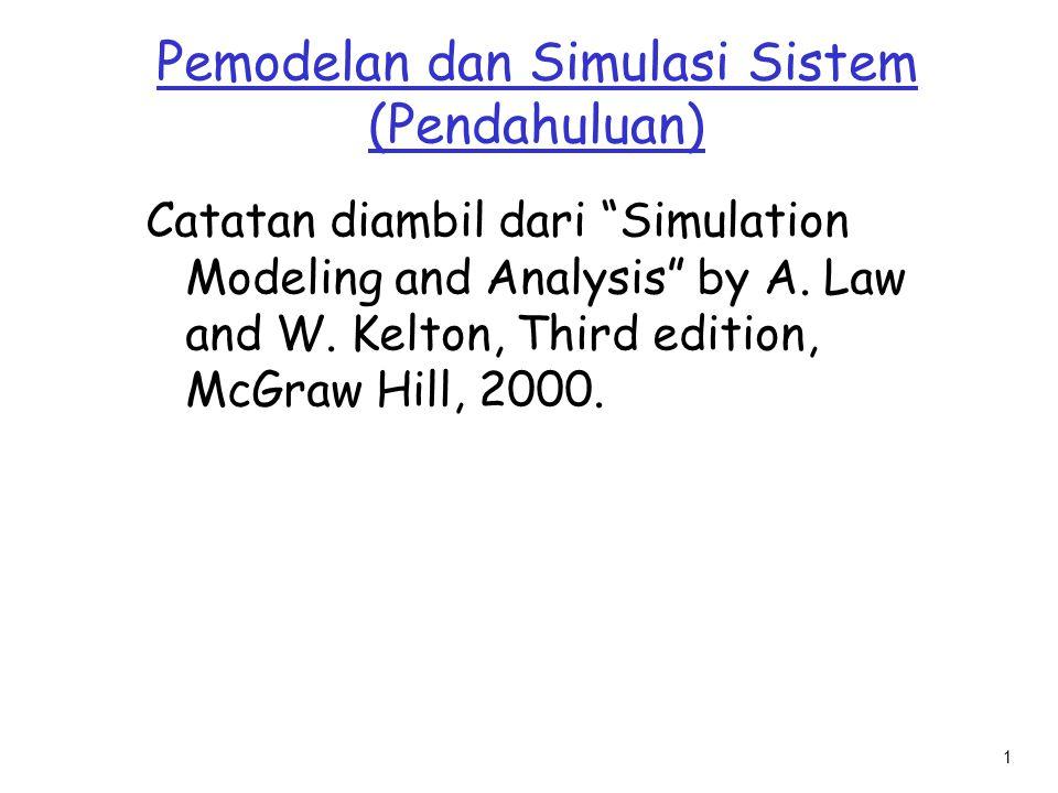 """1 Pemodelan dan Simulasi Sistem (Pendahuluan) Catatan diambil dari """"Simulation Modeling and Analysis"""" by A. Law and W. Kelton, Third edition, McGraw H"""