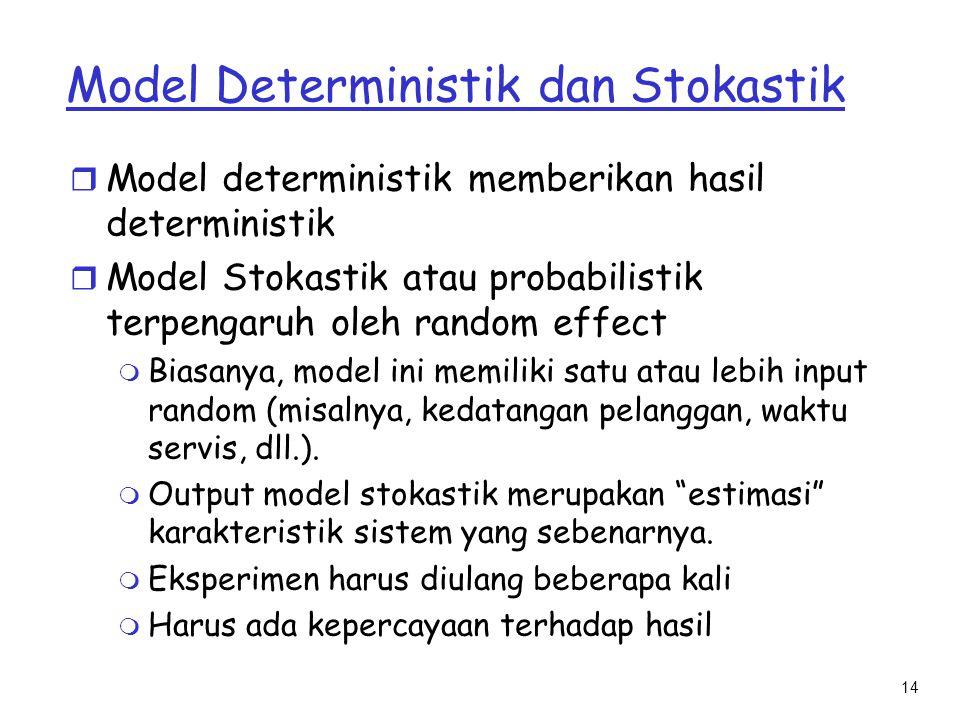 14 Model Deterministik dan Stokastik r Model deterministik memberikan hasil deterministik r Model Stokastik atau probabilistik terpengaruh oleh random