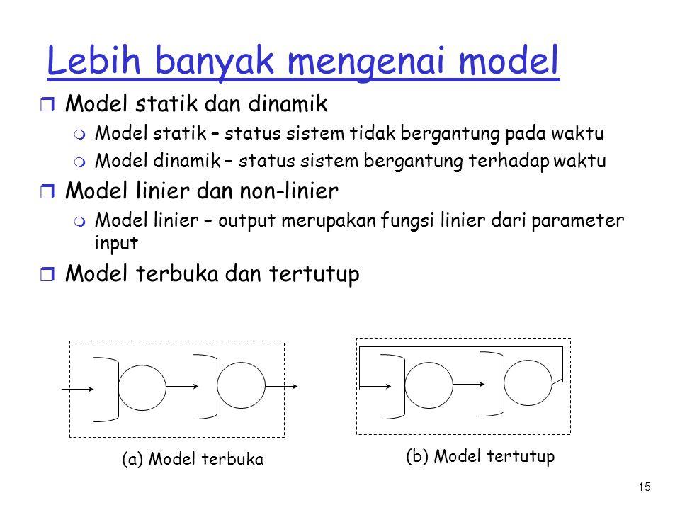 15 Lebih banyak mengenai model r Model statik dan dinamik m Model statik – status sistem tidak bergantung pada waktu m Model dinamik – status sistem b