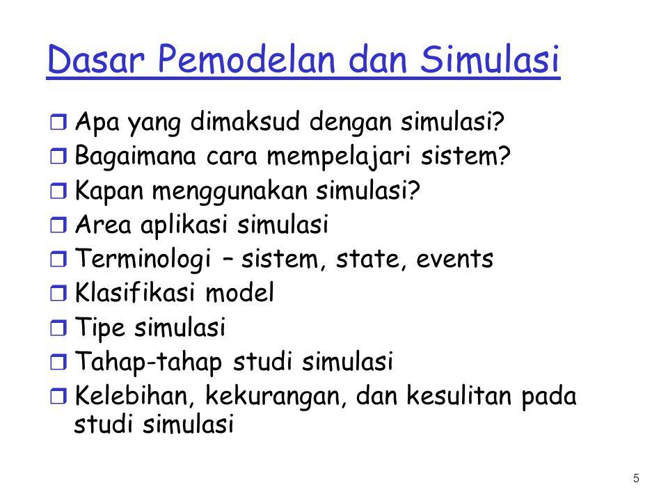 5 Dasar Pemodelan dan Simulasi r Apa yang dimaksud dengan simulasi? r Bagaimana cara mempelajari sistem? r Kapan menggunakan simulasi? r Area aplikasi