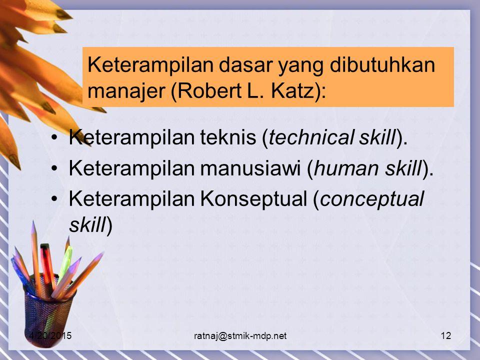 4/20/2015ratnaj@stmik-mdp.net12 Keterampilan dasar yang dibutuhkan manajer (Robert L.