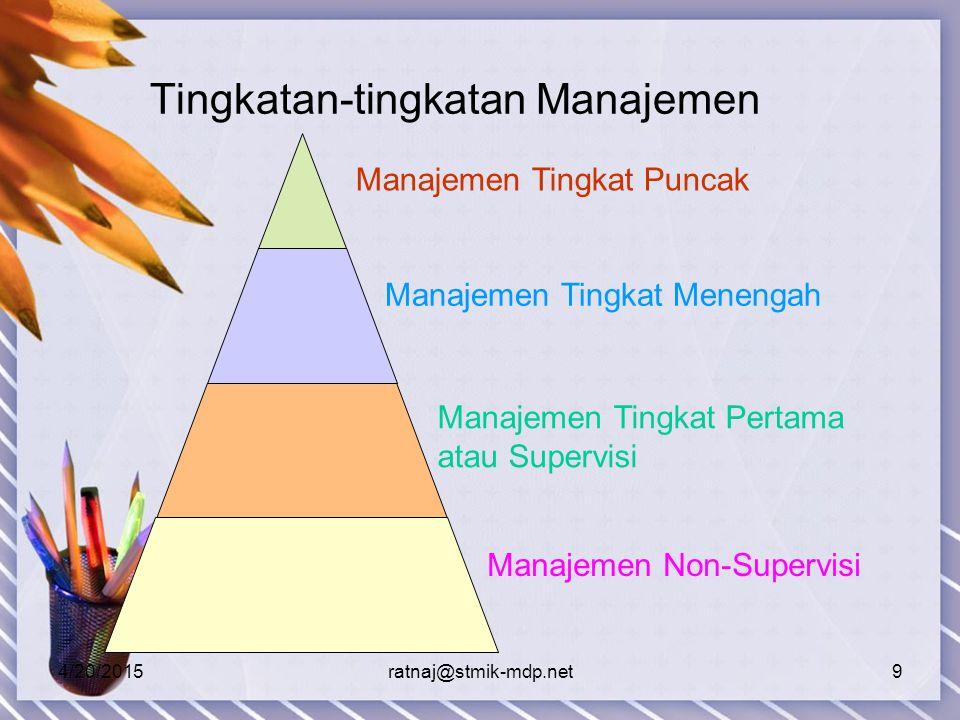 4/20/2015ratnaj@stmik-mdp.net9 Tingkatan-tingkatan Manajemen Manajemen Tingkat Menengah Manajemen Tingkat Puncak Manajemen Tingkat Pertama atau Supervisi Manajemen Non-Supervisi