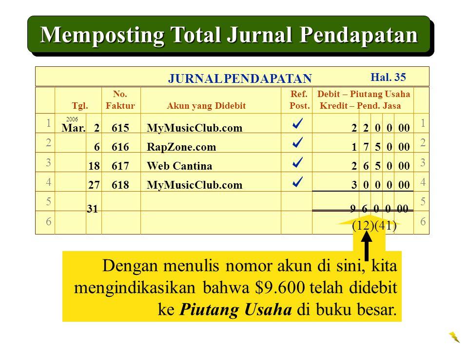 No.Ref. Debit – Piutang Usaha Tgl. Faktur Akun yang Didebit Post.