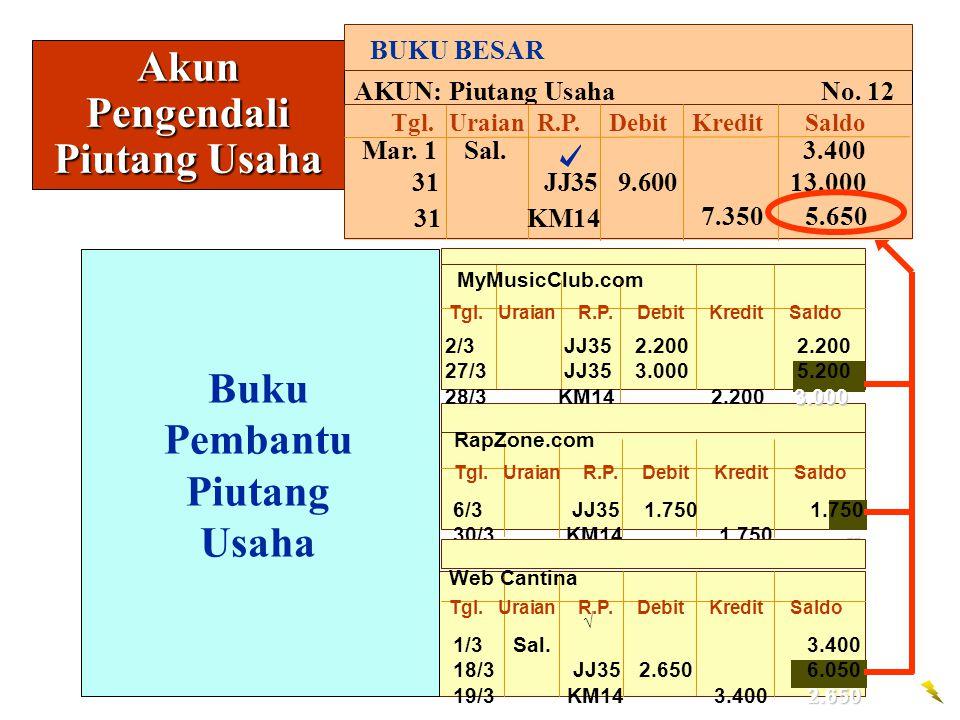 RapZone.com 6/3 JJ35 1.7501.750 -- 30/3 KM14 1.750-- Tgl.