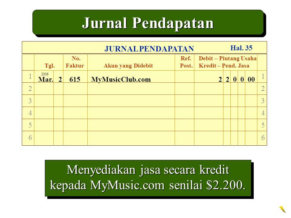 JURNAL PENDAPATAN No.Ref. Debit – Piutang Usaha Tgl.