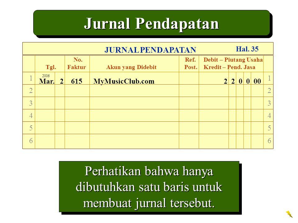 Memposting dari Jurnal Pendapatan No.Ref. Debit – Piutang Usaha Tgl.