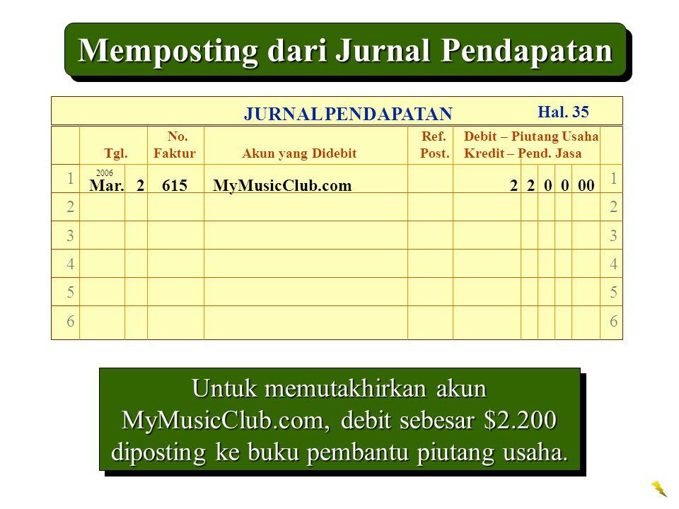 Seluruh transaksi yang melibatkan penerimaan kas dicatat di jurnal penerimaan kas.