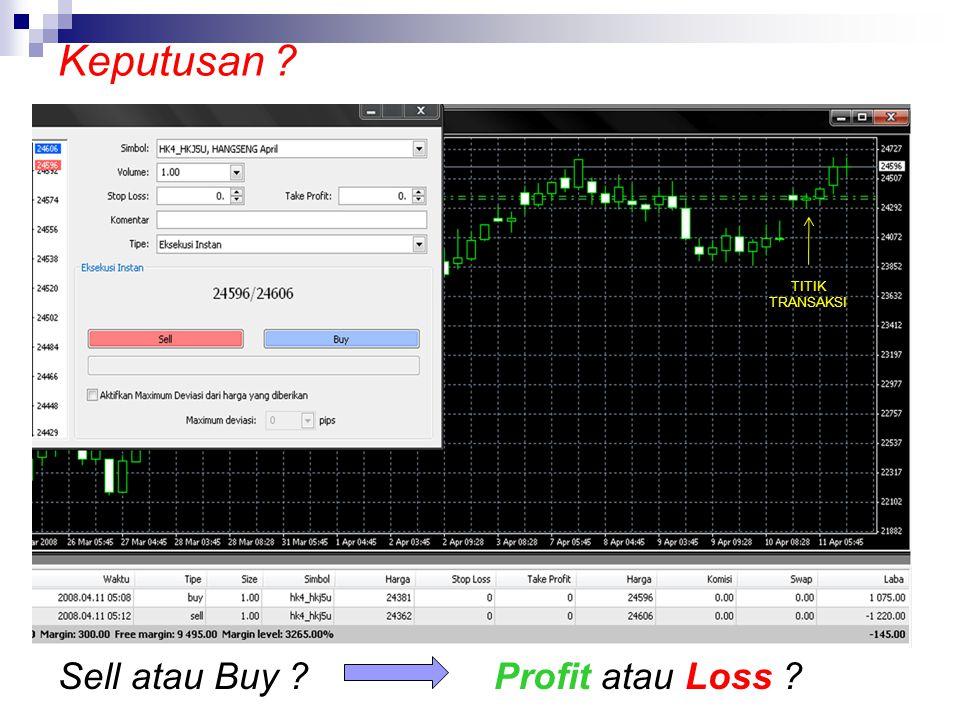 Keputusan ? Sell atau Buy ? Profit atau Loss ? TITIK TRANSAKSI