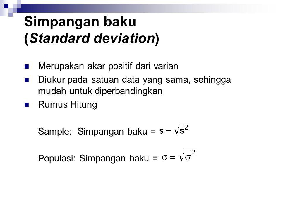 Merupakan akar positif dari varian Diukur pada satuan data yang sama, sehingga mudah untuk diperbandingkan Rumus Hitung Sample: Simpangan baku = Populasi: Simpangan baku = Simpangan baku (Standard deviation)