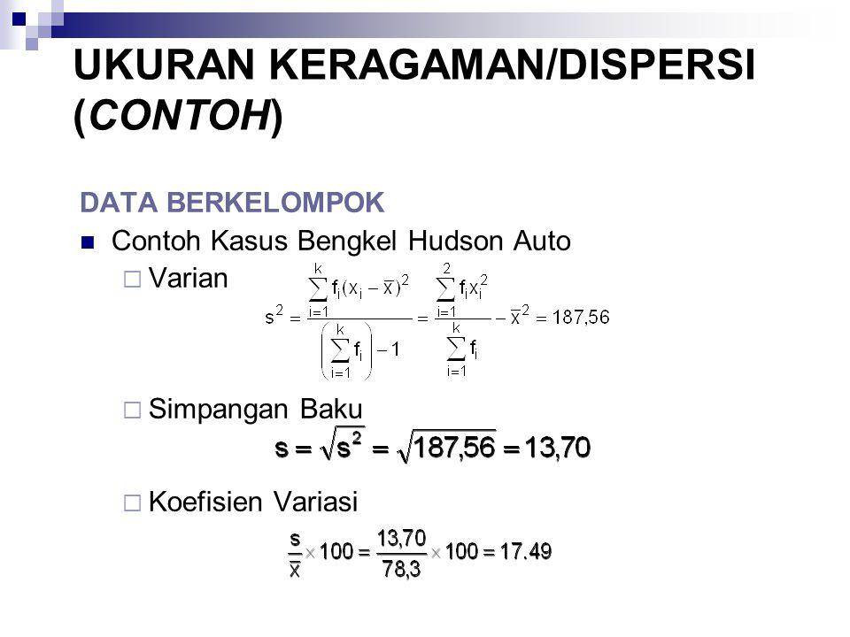 DATA BERKELOMPOK Contoh Kasus Bengkel Hudson Auto  Varian  Simpangan Baku  Koefisien Variasi UKURAN KERAGAMAN/DISPERSI (CONTOH)