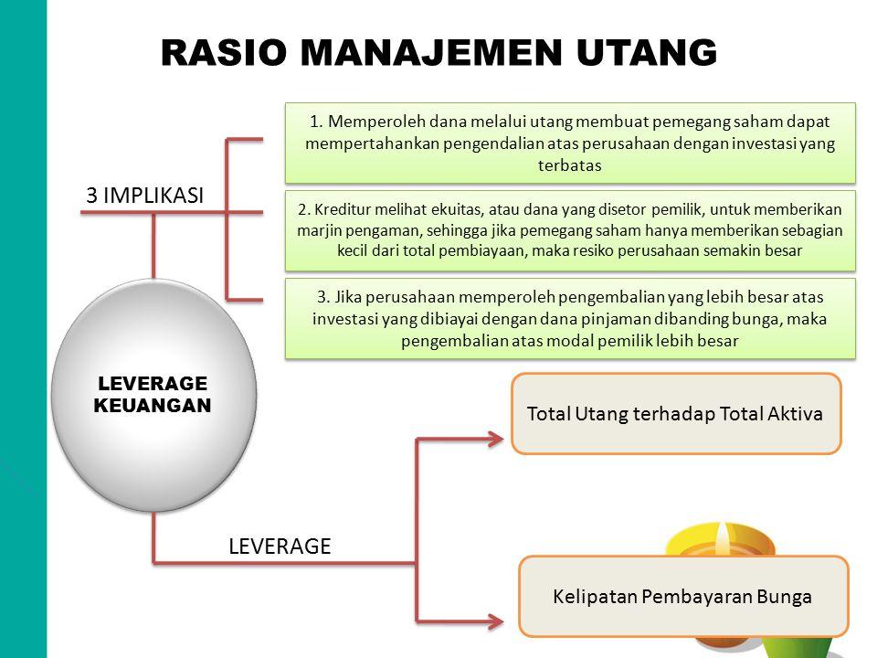 RASIO MANAJEMEN UTANG 3 IMPLIKASI LEVERAGE 1. Memperoleh dana melalui utang membuat pemegang saham dapat mempertahankan pengendalian atas perusahaan d