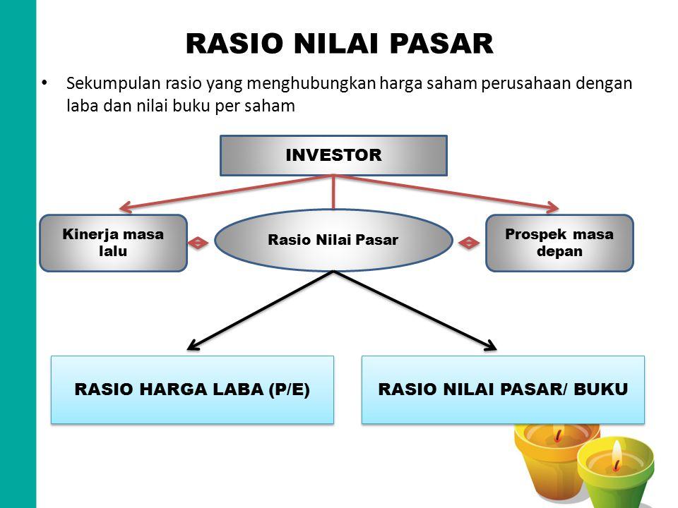 RASIO NILAI PASAR Sekumpulan rasio yang menghubungkan harga saham perusahaan dengan laba dan nilai buku per saham INVESTOR Rasio Nilai Pasar Kinerja m