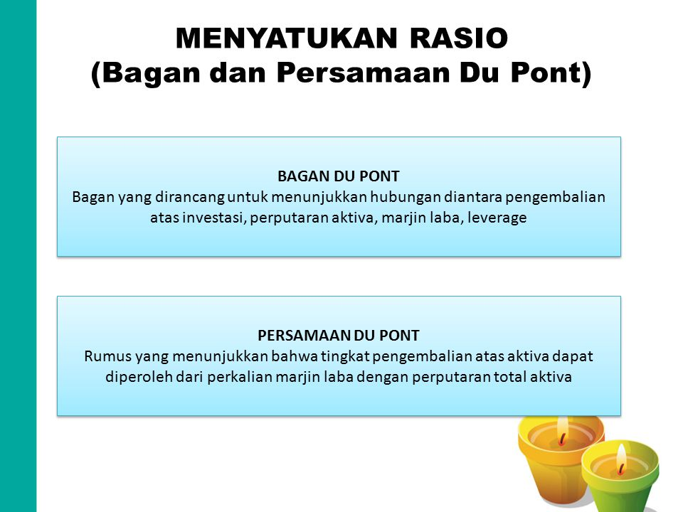 MENYATUKAN RASIO (Bagan dan Persamaan Du Pont) BAGAN DU PONT Bagan yang dirancang untuk menunjukkan hubungan diantara pengembalian atas investasi, per