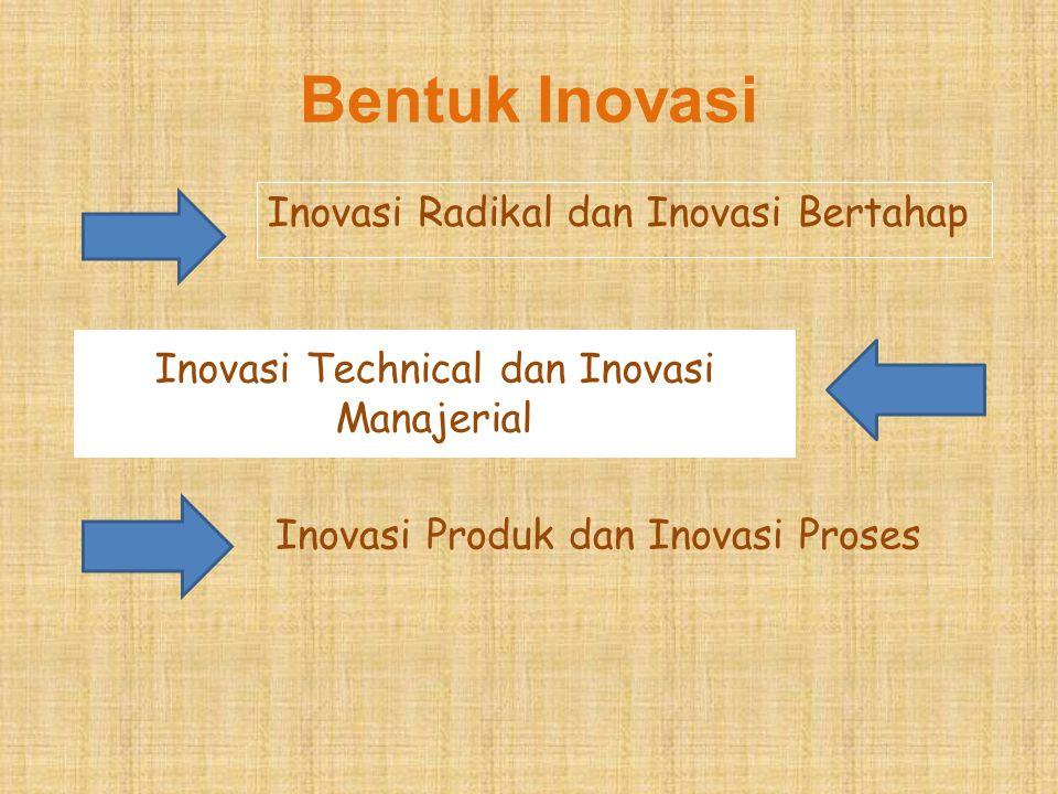 Bentuk Inovasi Inovasi Radikal dan Inovasi Bertahap Inovasi Technical dan Inovasi Manajerial Inovasi Produk dan Inovasi Proses