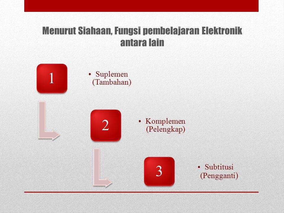 Menurut Siahaan, Fungsi pembelajaran Elektronik antara lain 1 Suplemen (Tambahan) 2 Komplemen (Pelengkap) 3 Subtitusi (Pengganti )