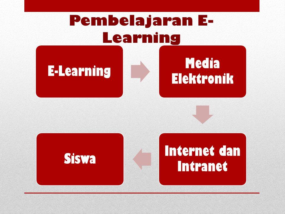 Metode Penelitian Pengembangan Penggunaan E- Learning Penelitian Metode Survei Metode Kuantitatif Kuisioner (sample)