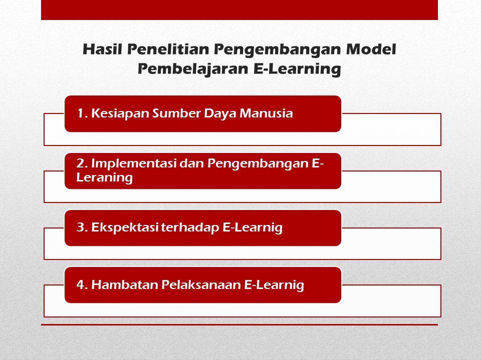 Hasil Penelitian Pengembangan Model Pembelajaran E-Learning 1.