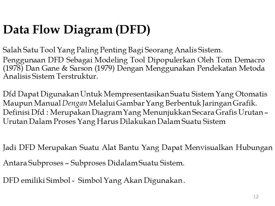 Salah Satu Tool Yang Paling Penting Bagi Seorang Analis Sistem. Penggunaan DFD Sebagai Modeling Tool Dipopulerkan Oleh Tom Demacro (1978) Dan Gane & S