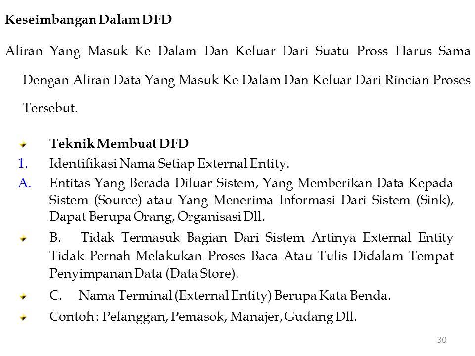 30 Keseimbangan Dalam DFD Aliran Yang Masuk Ke Dalam Dan Keluar Dari Suatu Pross Harus Sama Dengan Aliran Data Yang Masuk Ke Dalam Dan Keluar Dari Rin