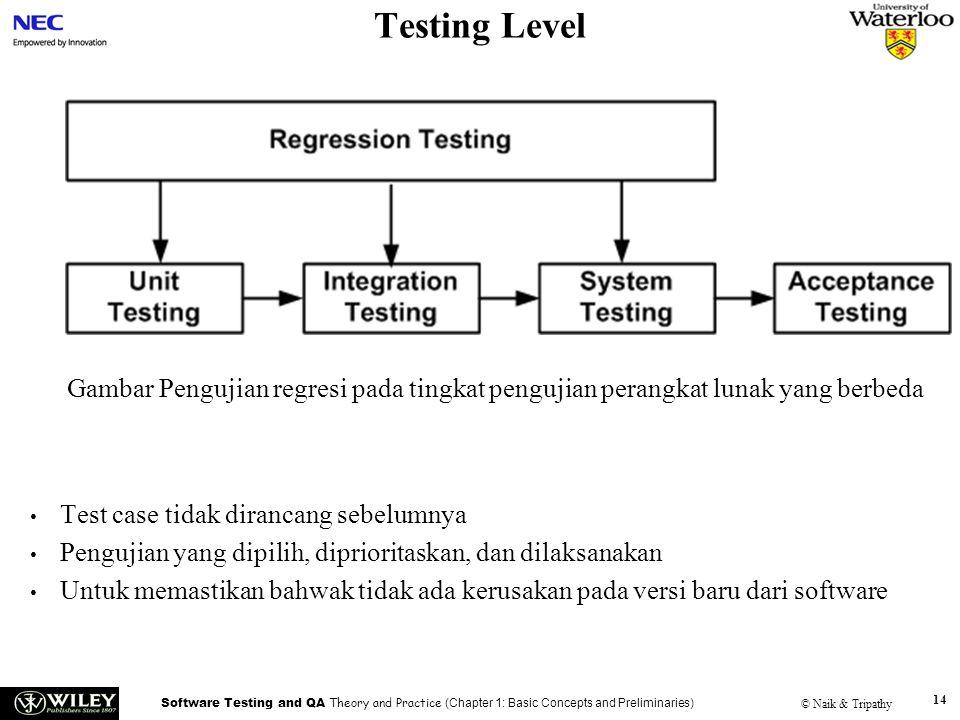 Software Testing and QA Theory and Practice (Chapter 1: Basic Concepts and Preliminaries) © Naik & Tripathy 14 Testing Level Test case tidak dirancang